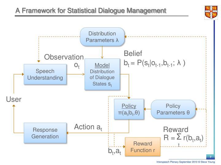 A Framework for Statistical Dialogue Management