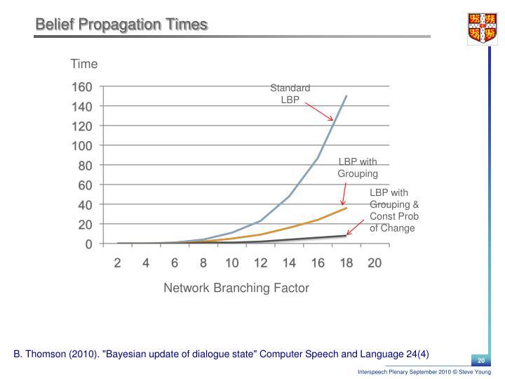 Belief Propagation Times