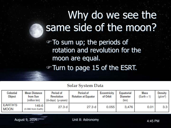 Why do we see the same side of the moon?