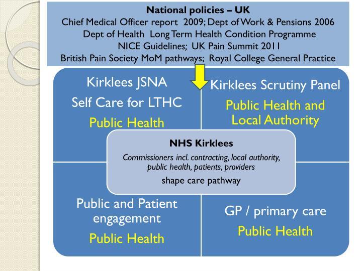 National policies – UK
