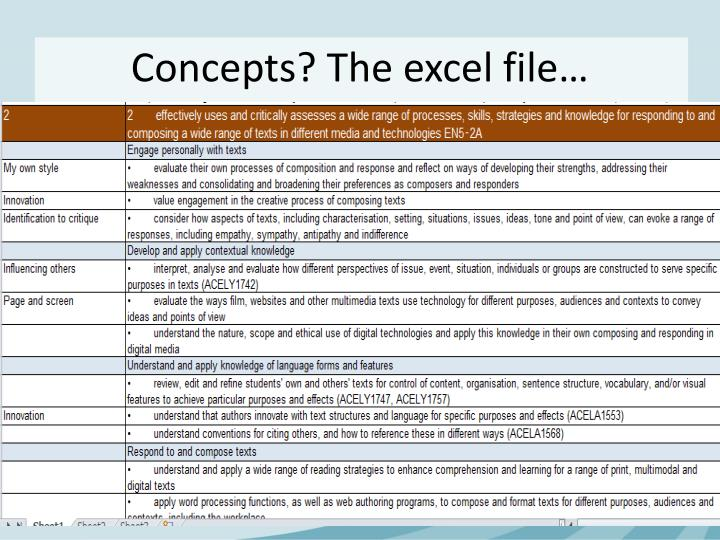 Concepts? The excel file…