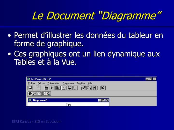 """Le Document """"Diagramme"""""""