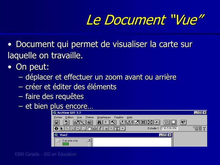 """Le Document """"Vue"""""""