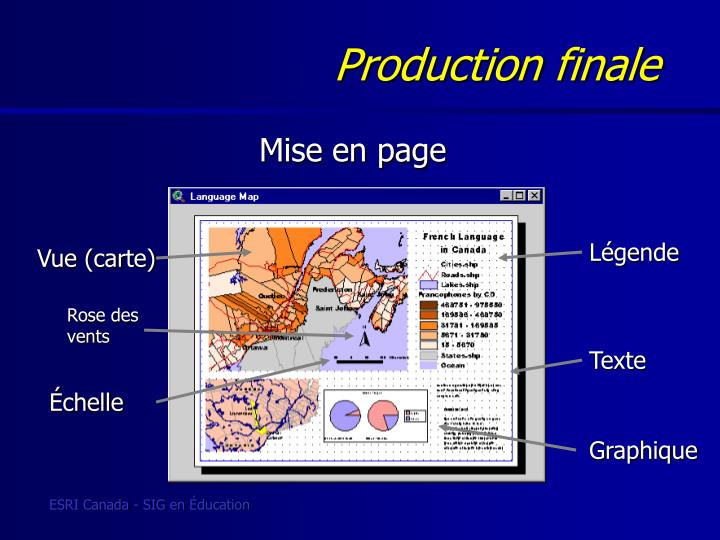 Production finale