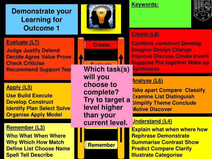 Demonstrate your Learning for Outcome 1