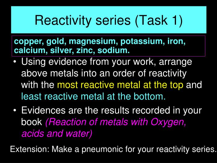 Reactivity series (Task 1)