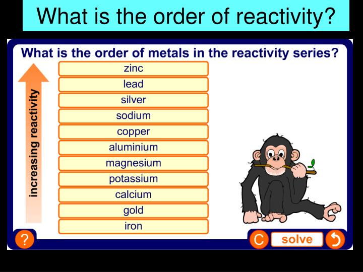 What is the order of reactivity?