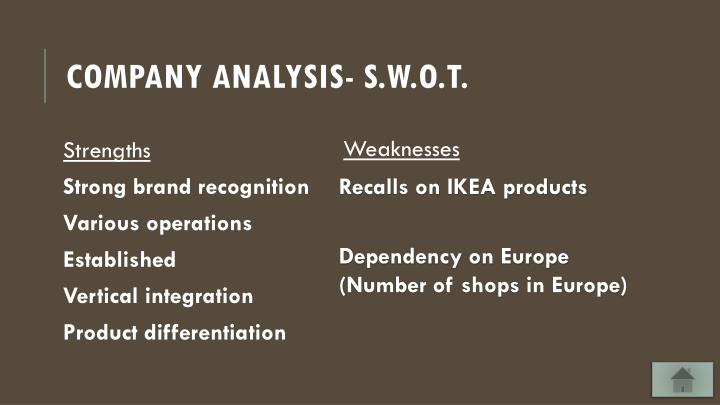 s w o t analysis of banglalink company Currently i am working as a project control manager in network transformation department under technology division for banglalink analysis  initiative wrt.