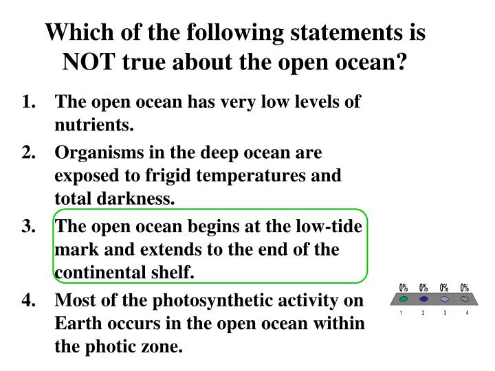 which of the following is not true of surveys ppt biology powerpoint presentation id 3085670 2654