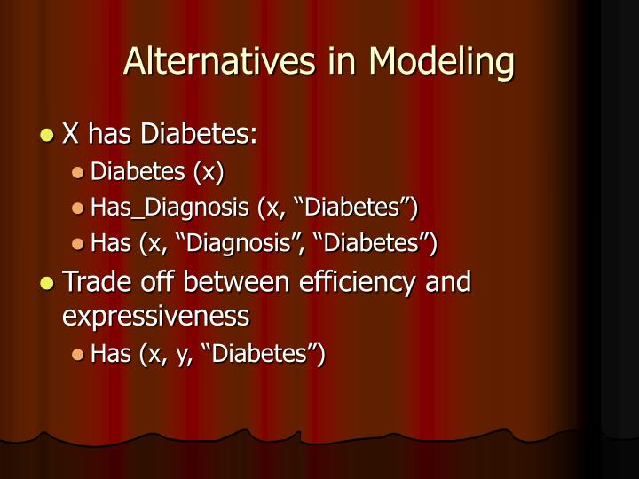 Alternatives in Modeling
