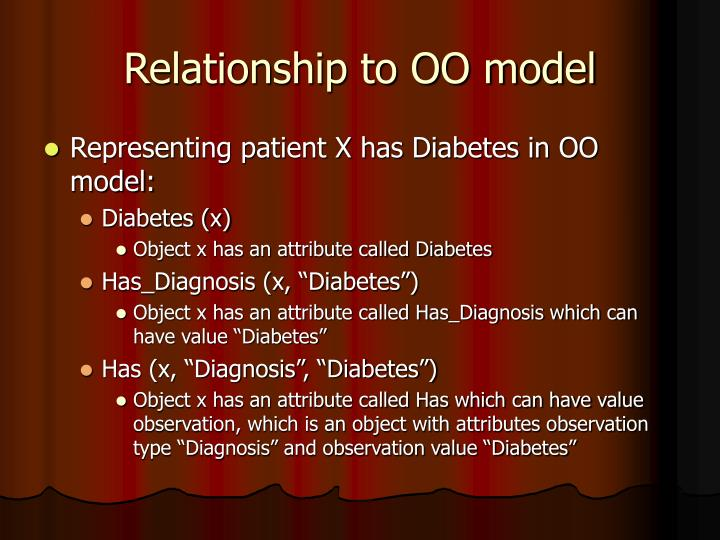 Relationship to OO model