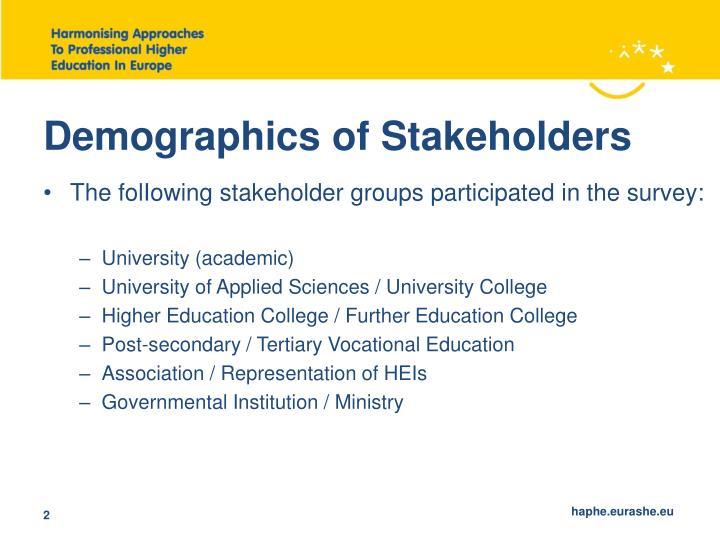 Demographics of stakeholders