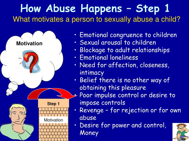 How Abuse Happens – Step 1