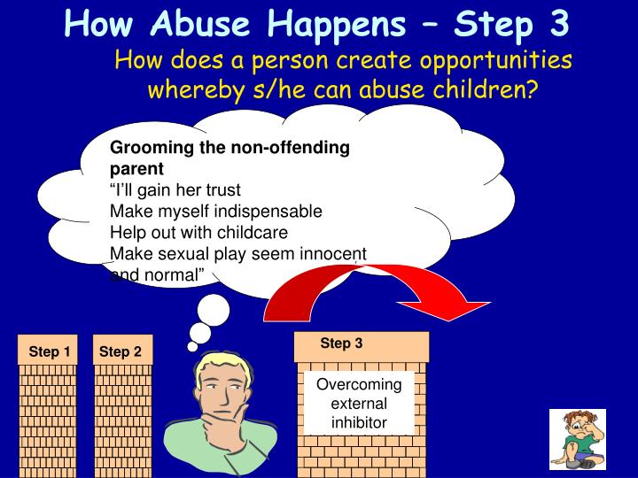 How Abuse Happens – Step 3
