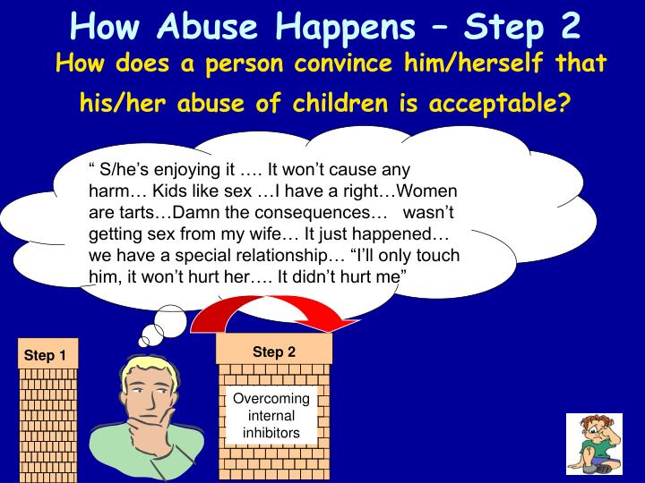 How Abuse Happens – Step 2
