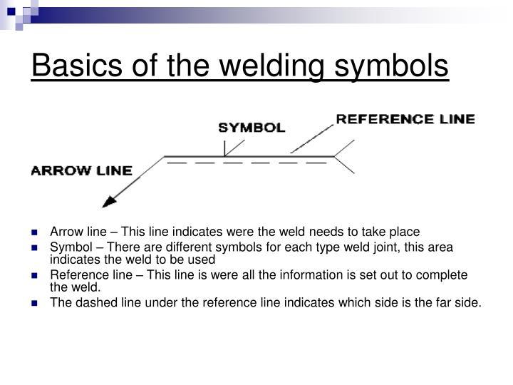 Ppt Welding Symbols Powerpoint Presentation Id3086146