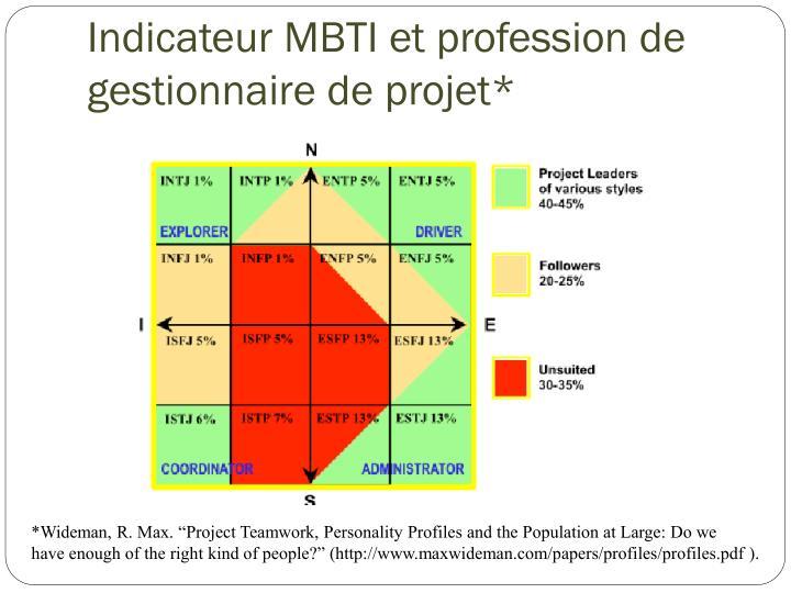 Indicateur MBTI et profession de gestionnaire de projet*