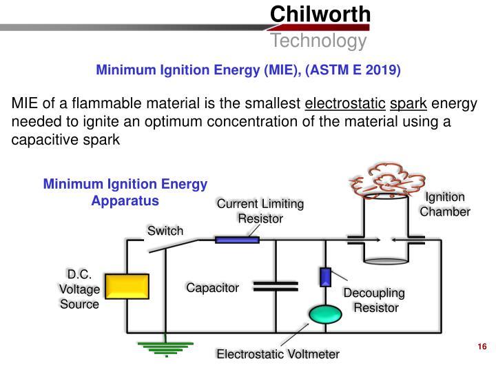 Minimum Ignition Energy Apparatus
