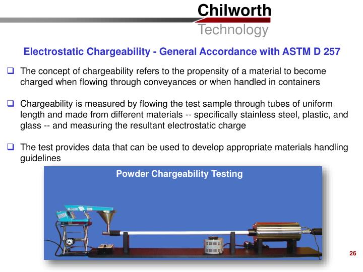 Electrostatic Chargeability - General Accordance with ASTM D 257