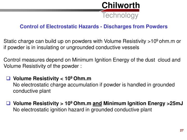 Control of Electrostatic Hazards - Discharges from Powders