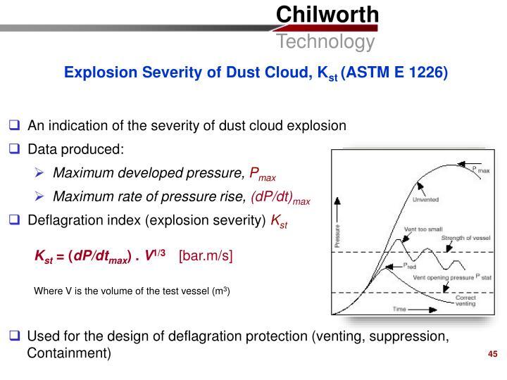 Explosion Severity of Dust Cloud, K