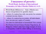 3 measures of poverty world bank institute of international economics sala i martin tables 6 1 6 31