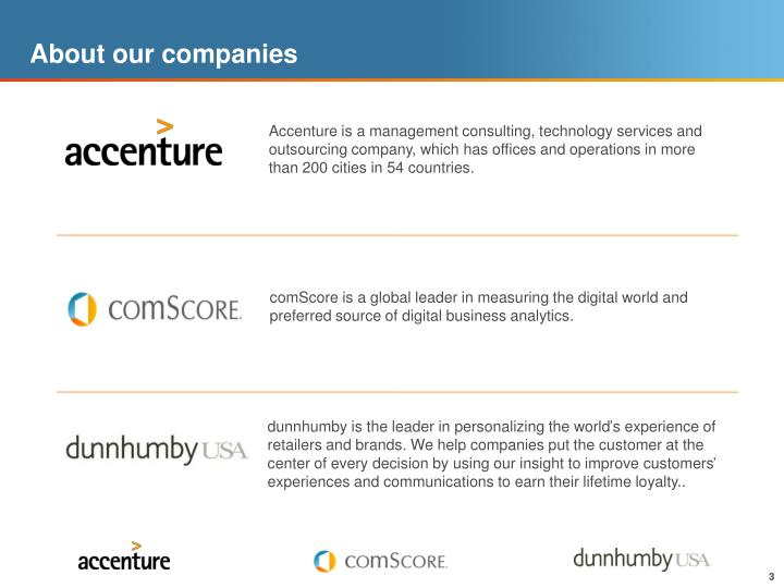 About our companies