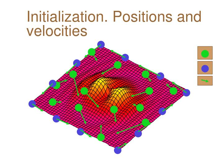 Initialization. Positions and velocities