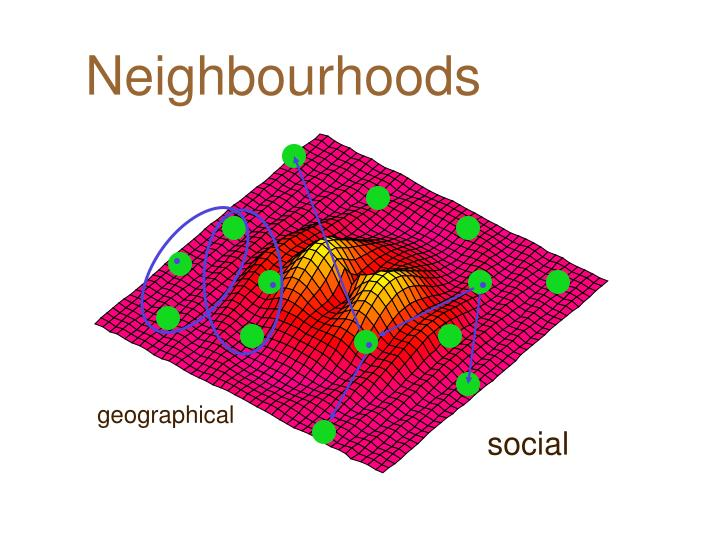 Neighbourhoods