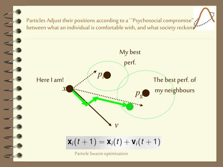 Particles Adjust their positions according to a ``