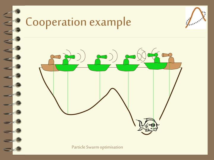 Cooperation example