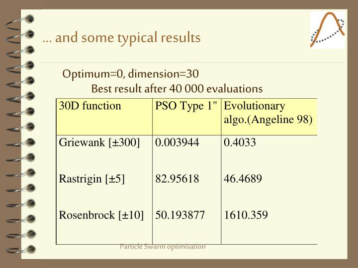 ... and some typical results