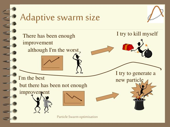 Adaptive swarm size