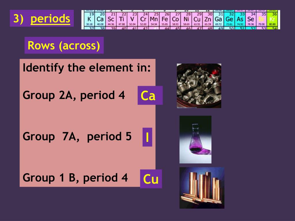 Ppt Periodic Table Powerpoint Presentation Id 3086746
