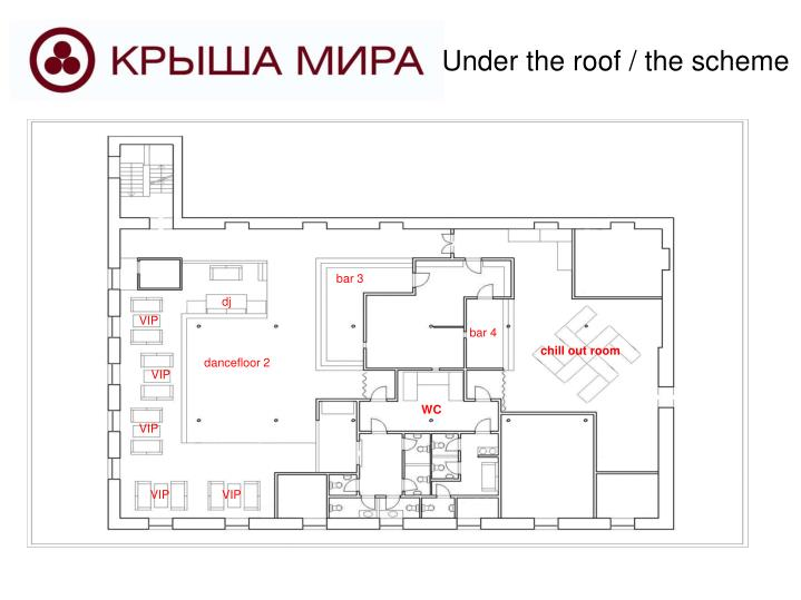 Under the roof / the scheme