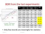 bdr from the last experiments