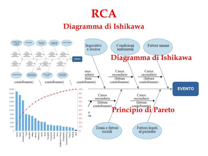 Ppt La Gestione Del Rischio Clinico Nelle Aziende Sanitarie
