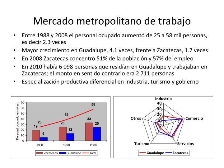 Mercado metropolitano de trabajo