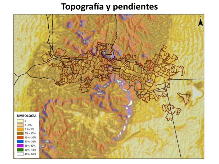 Topografía y pendientes