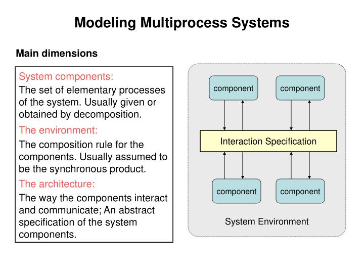 Modeling Multiprocess Systems