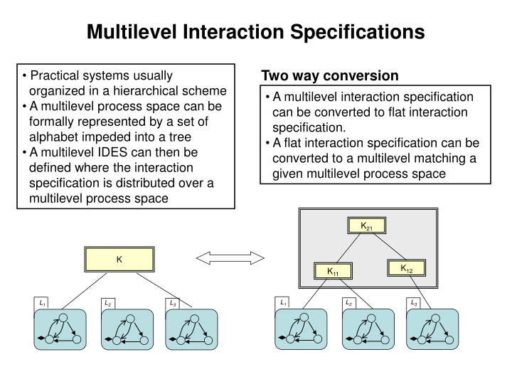 Multilevel Interaction Specifications