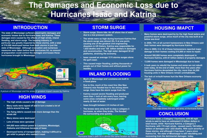 The Damages and Economic Loss due to Hurricanes Isaac and Katrina