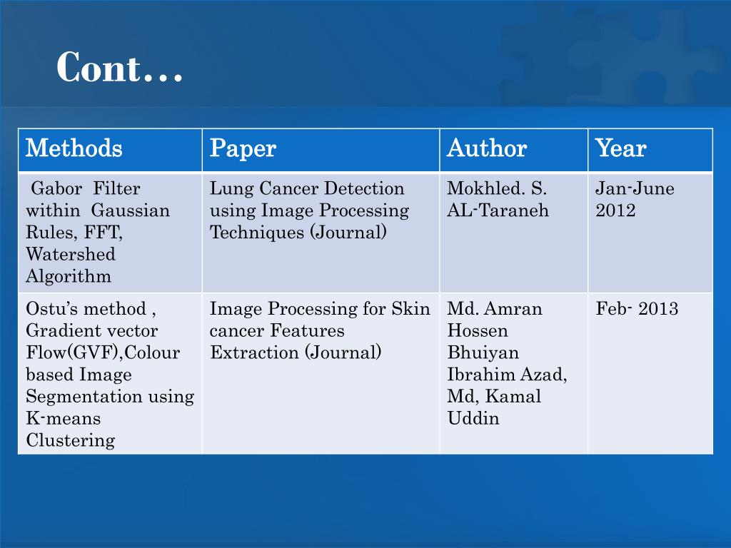 PPT - Technique Used for Cancer Detection PowerPoint Presentation