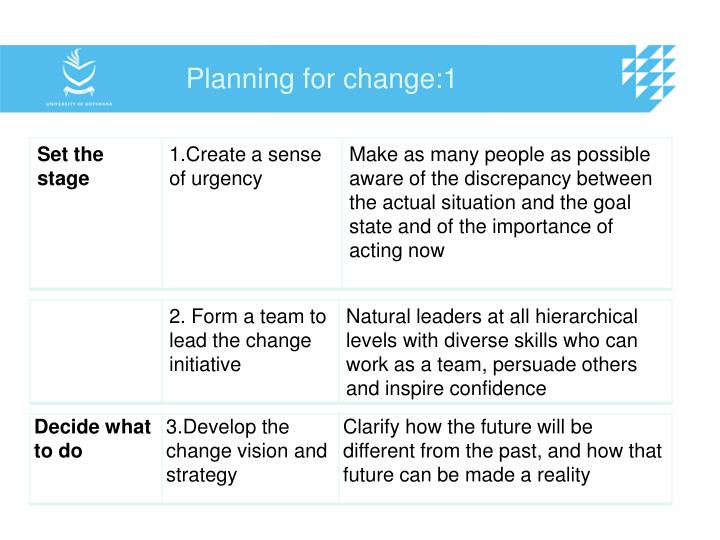 Planning for change:1