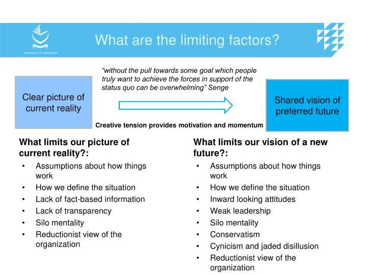What are the limiting factors?