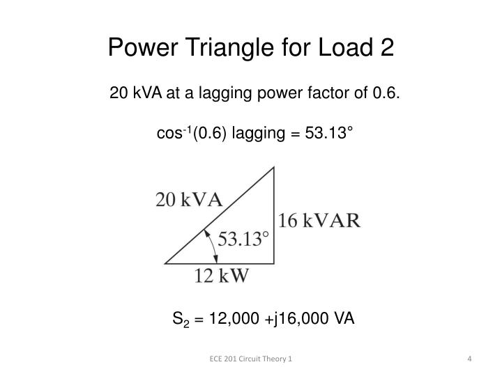Power Triangle for Load 2