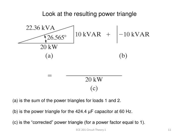 Look at the resulting power triangle