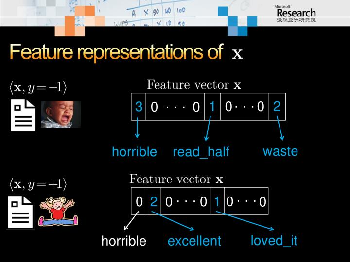 Feature representations of