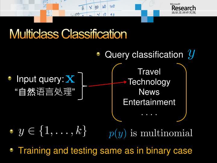 Multiclass Classification