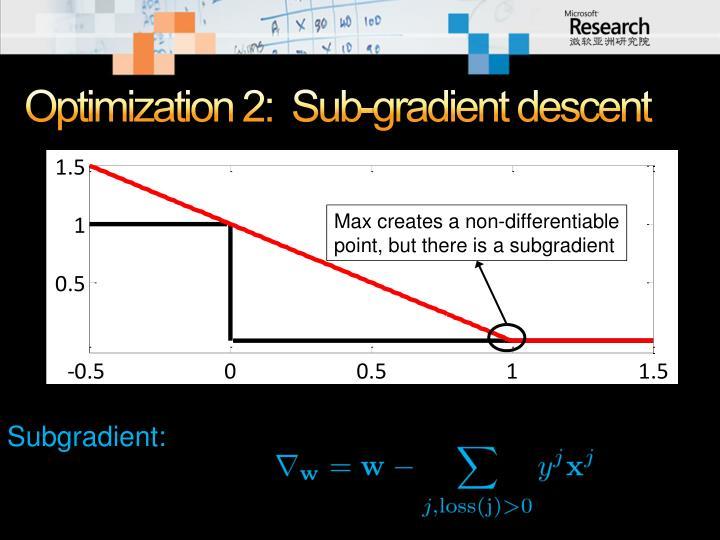 Optimization 2:  Sub-gradient descent